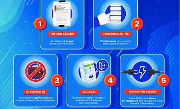 """AVVISO – """"Open Meter"""", in corso la sostituzione dei contatori da parte di E-Distribuzione"""